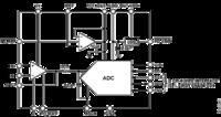Zintegrowany system pomiarowy w miniaturowej obudowie LGA