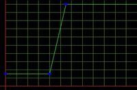 komputer wyłącza się podczas grania