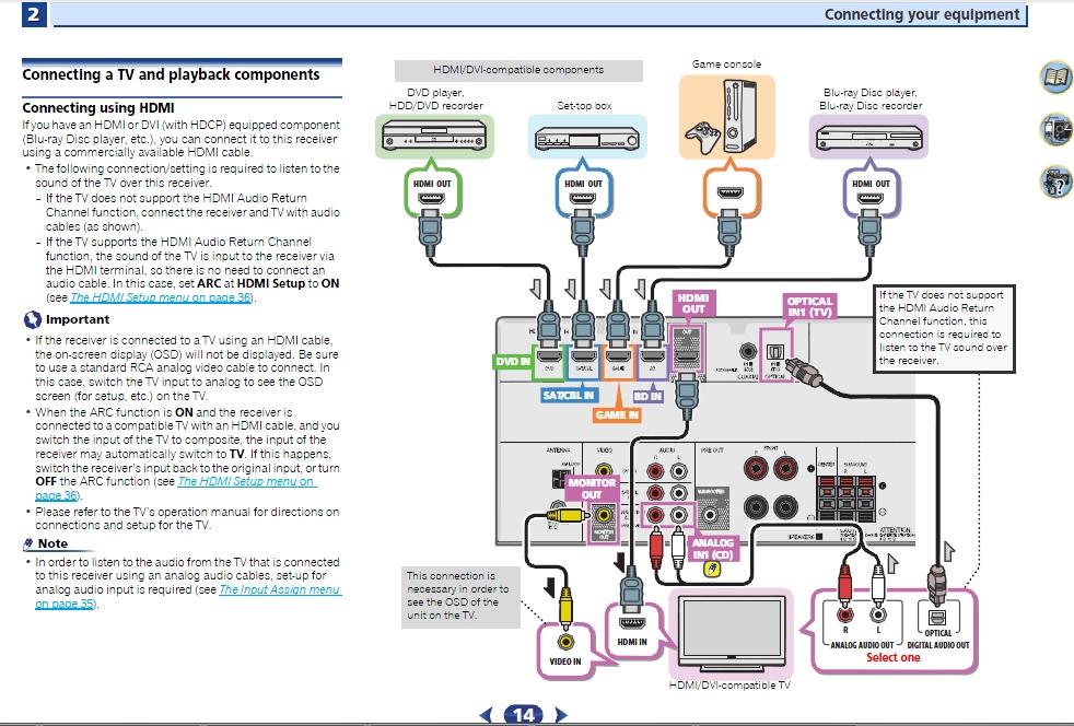 Pioneer VSX-423 - Jak uruchomic menu ekranowe amplit na TV Samsung UE 40 C6000RW