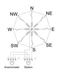[AVR+BASCOM] Kierunek wiatru i sensor burzy.