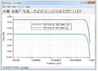 Jak zminimalizować straty na filtrze wejściowym ADC