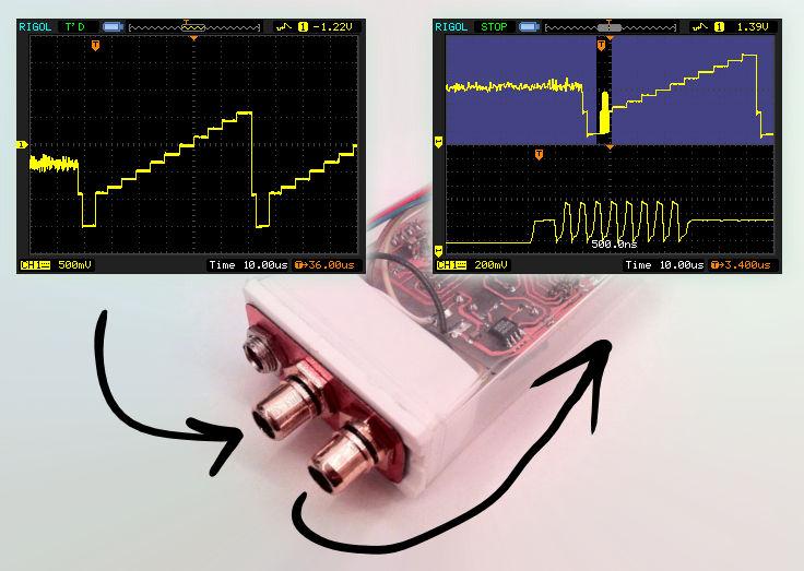 Generator impuls�w synchronizacji koloru i prze��cznik wideo dla chi�skiego DVR