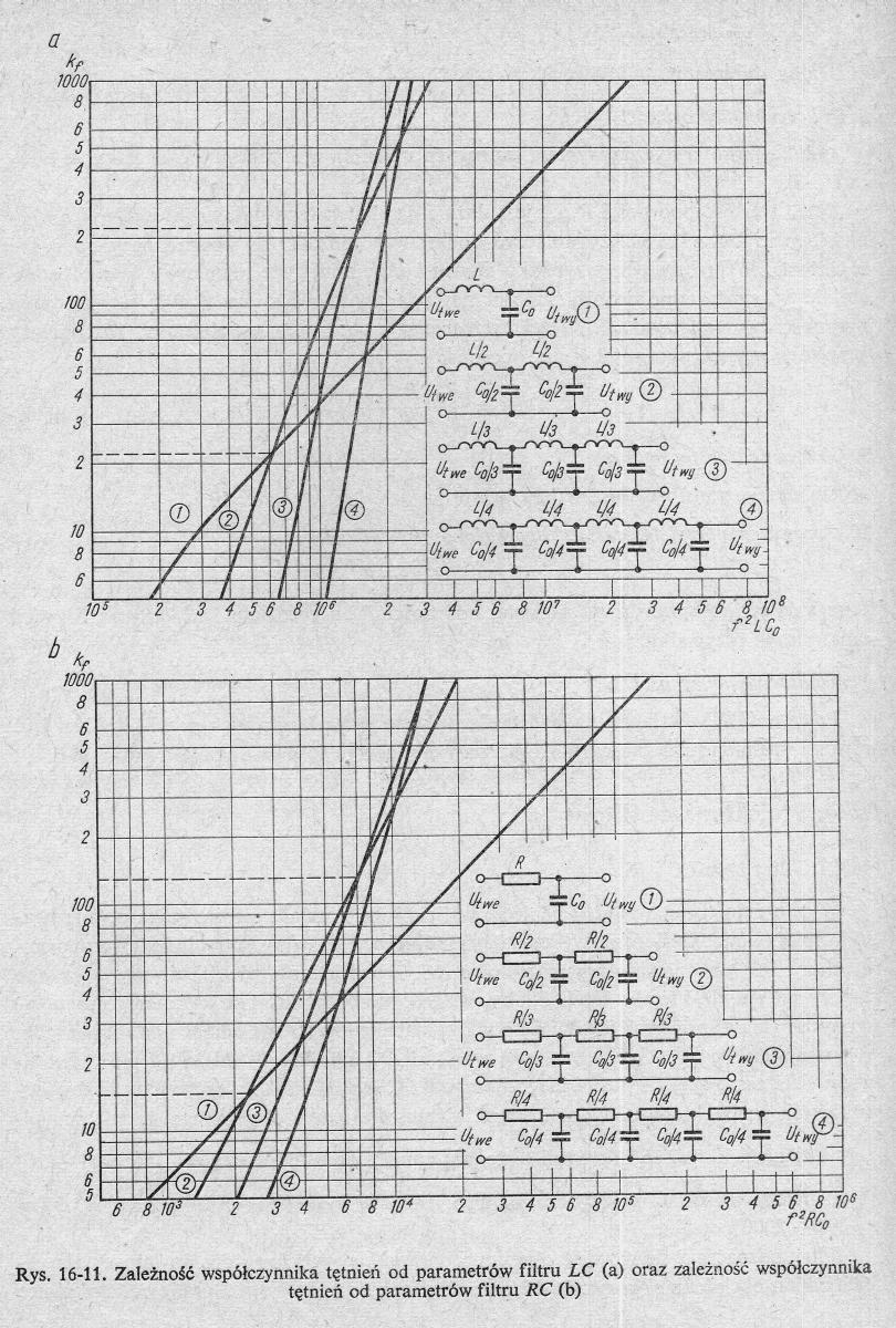Jak obliczyć filtr do zasilacza impulsowego ?