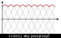 trójdiodowy prostownik jednopołówkowy