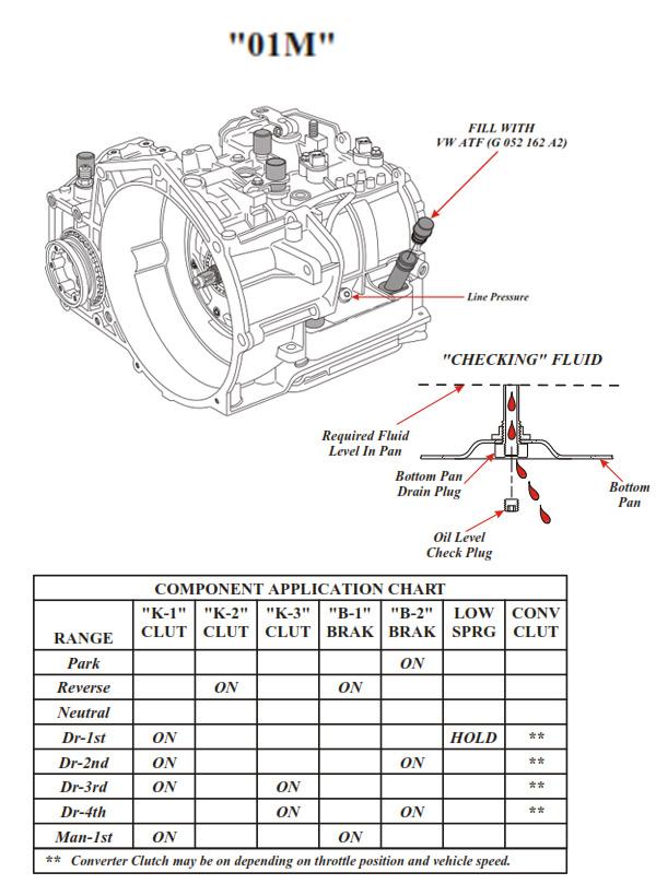 Audi 1 8 Adr   Ag4 Dmu