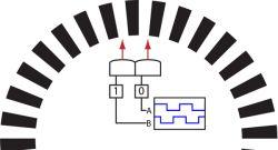 Układ wykrywający kierunek obrotu - Hall''e