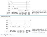 Jak dzia�a dost�p do pami�ci NAND ? Teoria i praktyka.