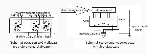 Wyświetlacze VFD to nic strasznego. Część 1. Podstawy działania i budowa