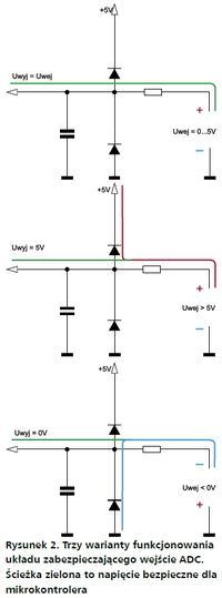 Mały zasilacz regulowany z ograniczeniem prądowym