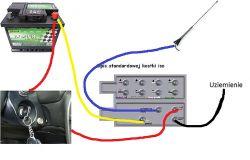 Mercedes Vito zmiana fabrycznego radia na radio z USB