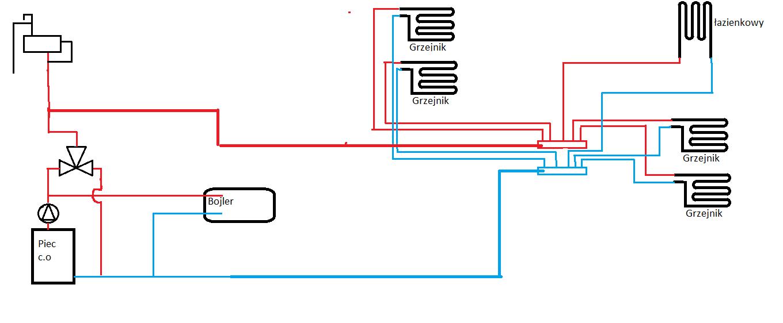 Schemat instalacji centralnego ogrzewania