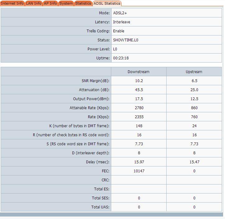 8Level/AWRT-150/Router ADSL - Du�a ilo�� b��d�w FEC, strasznie zwalnia internet