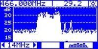 Wyeliminowanie zakłóceń LTE w instalacjach DVBT