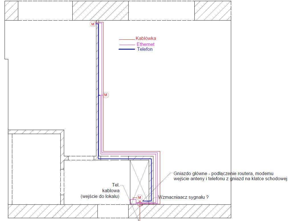 Instalacja antenowa, telefoniczna i sieciowa w remontowanym mieszkaniu
