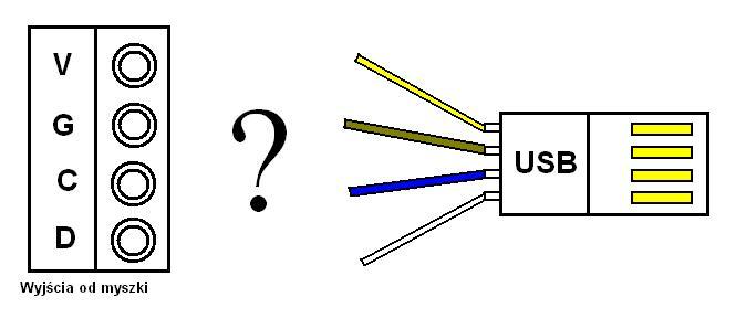 Jak prawid�owo pod��czy� myszk� USB?