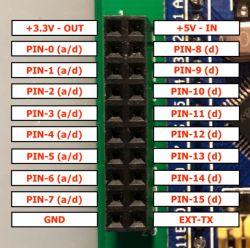 radio4 - modem cyfrowy LoRa sterowany komendami tekstowymi przez port szeregowy