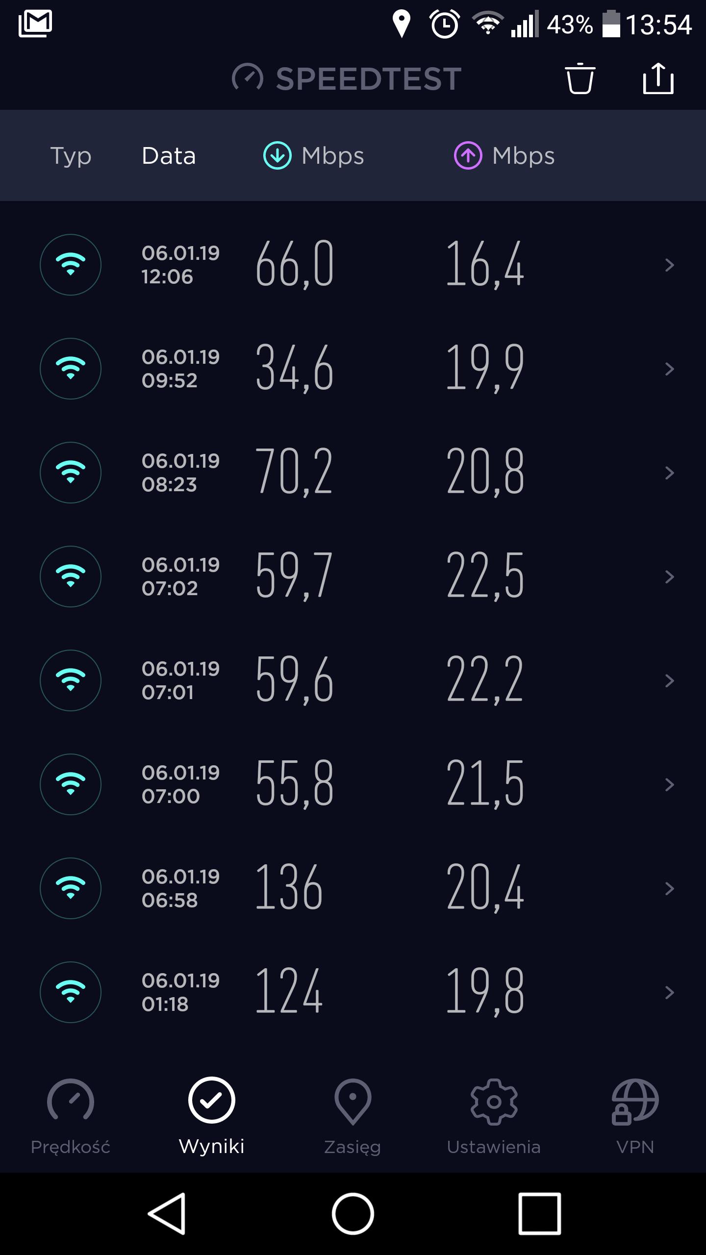Huawei b525 - router nie łączy się z siecią samodzielnie