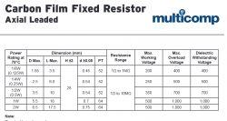 Prawdy i mity: MOC30xx, dlaczego dwa rezystory?