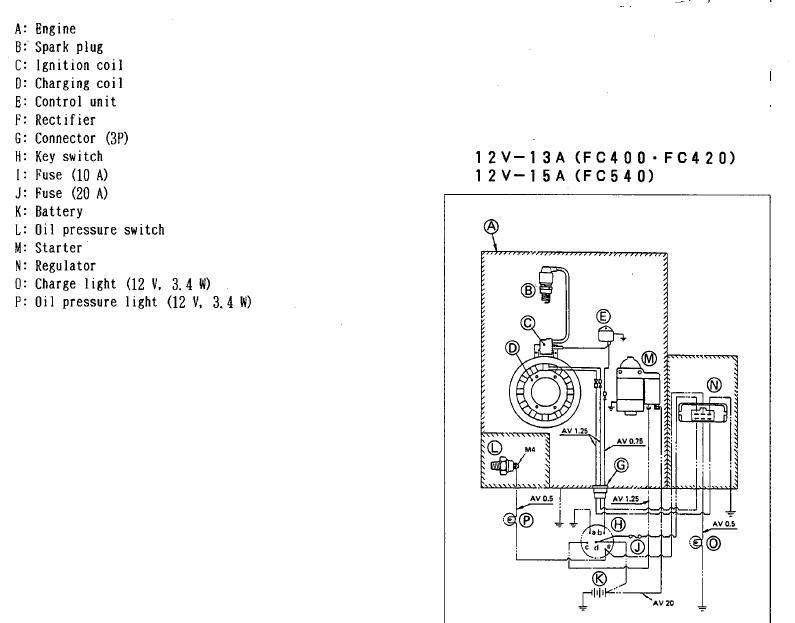 kosiarka - traktorek John Deere 170 silnik kawasaki FC420V brak iskry.