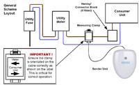 Zasilanie pompy ciepła modułami słonecznymi