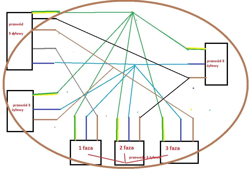 Automatyczny prze��cznik faz