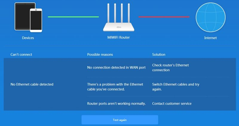 Router nie współpracuje z modemem