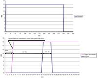 Opóźniony pojedyńczy impuls prostokątny + samoczynne wyłączenie zasilania