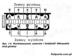 Fiat seincento 1.1SPI - Zerwany pasek rozrządu.Procedura ustawienia.