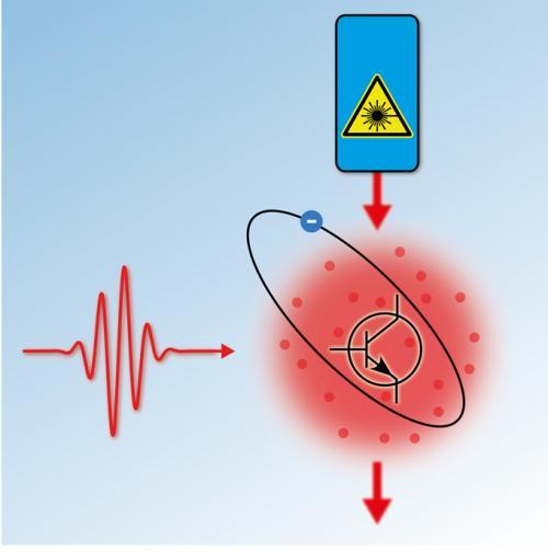 Wzmacniacz optyczny zachowuj�cy si� jak tranzystor dla pojedynczych foton�w