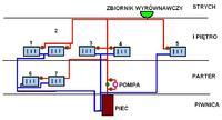 Jak prawid�owo pod��czy� grzejniki w instalacji c.o. obieg otwarty/grawitacyjny