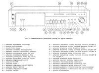 UNITRA WS400 - Jak podpiąć zestaw