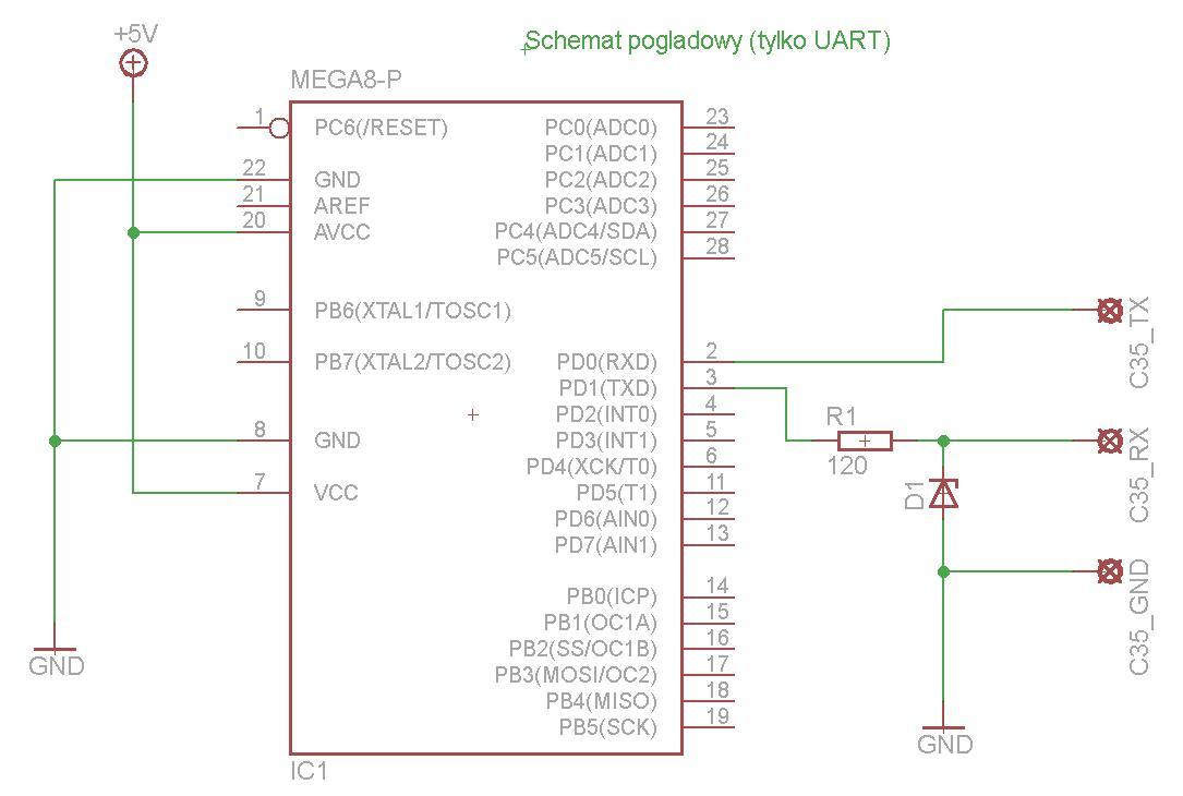 [M8][bascom] Sterownik GSM na tel Siemens C35