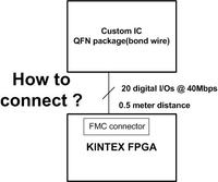 How to connect PCB and FPGA board?