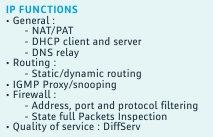 Sagemcom F@st 3764 i Qos. Ograniczanie prędkości połączenia.