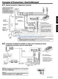 Kenwood kscwa62rc - Jak podpiąć subwoofer aktywny