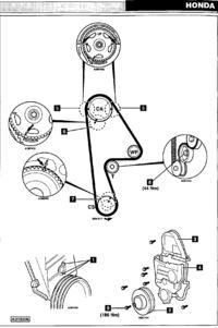 Honda Civic - D16Z6 - schemat rozrządu