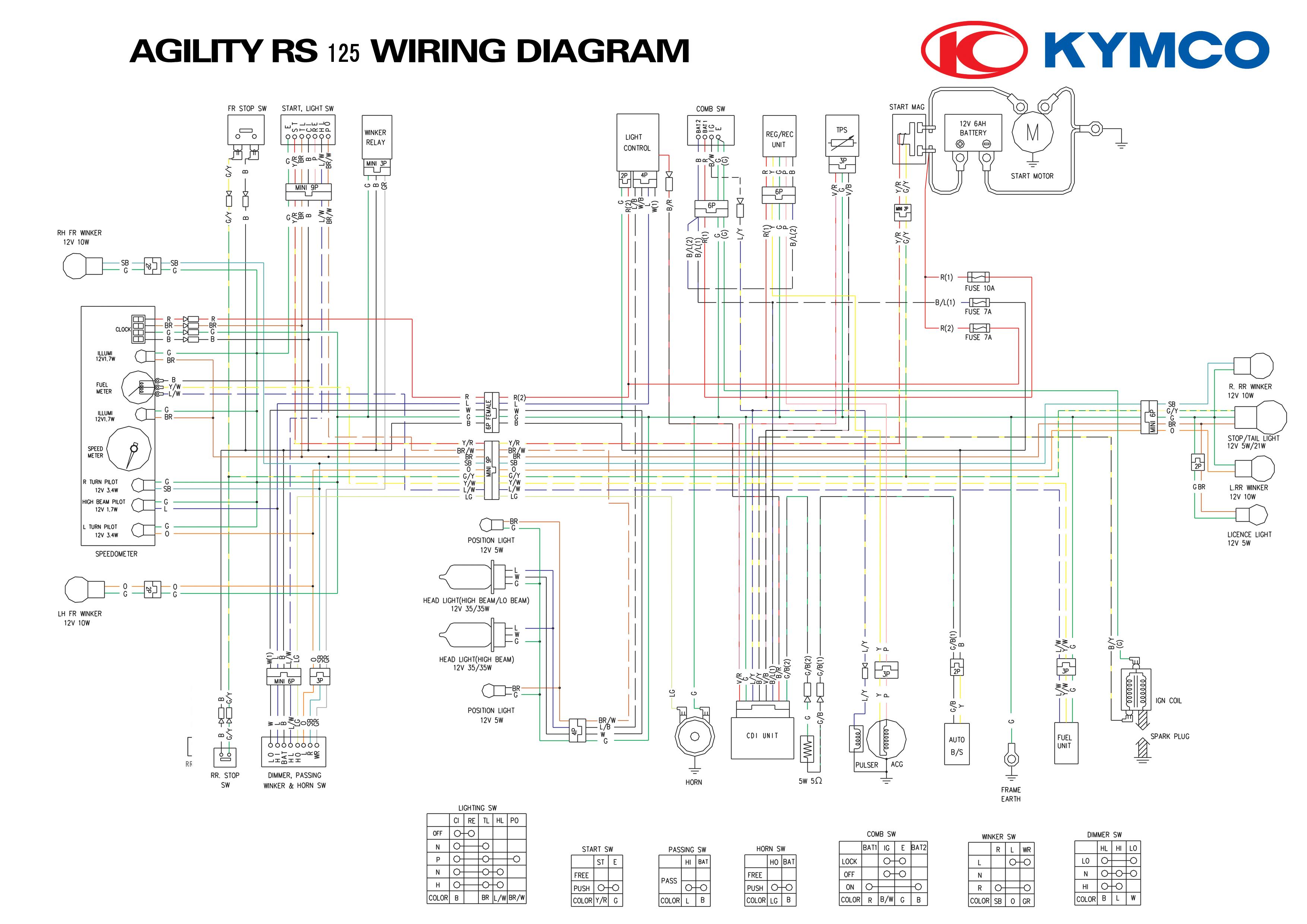 35_1273933649 Kymco Wiring Diagram on kawasaki wiring diagram, garelli wiring diagram, kreidler wiring diagram, ignition coil wiring diagram, dodge wiring diagram, honda wiring diagram, cf moto wiring diagram, gy6 cdi wiring diagram, kasea wiring diagram, norton wiring diagram, generic wiring diagram, husaberg wiring diagram, asus wiring diagram, beta wiring diagram, benq wiring diagram, ajs wiring diagram, tomos wiring diagram, evinrude wiring diagram, bajaj wiring diagram, smc wiring diagram,