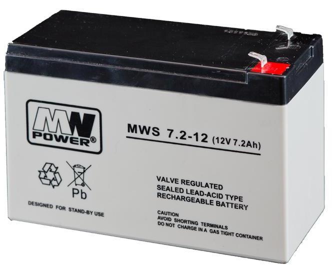 Mio 358 - Wideorejestrator + akumulator �elowy = ca�odobowy monitoring auta ?