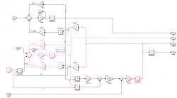 [Teoria sterowania] Model matematyczny silnika PMSM w Matlab Simulink