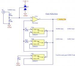 1-calowy 20-MSPS oscyloskop cyfrowy DIY