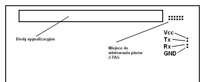 Reanimacja routera Linksys WRTU54G-TM