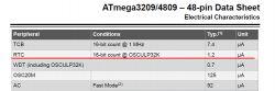 Atmega4809 w trybie sleep - wysoki pobór prądu