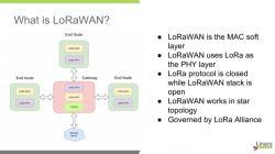 Wsparcie dla LoRa i LoRaWAN w Zephyr OS