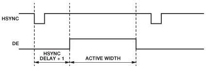 Prosta konwersja HDMI do VGA i odwrotnie - cz�� 3
