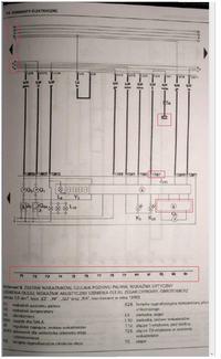 VW GOLF II 1988 - Czytanie schematu, obrotomierz