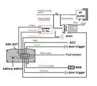 GPS tracker TK103 - kabelki