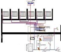Schemat instalacj centralnego ogrzewania Prosz� o analiz�