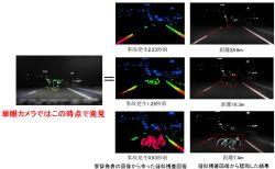 Nowe systemy wizyjne od ojca Subaru EyeSight