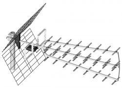 Zakłócenia jednej anteny przez drugą