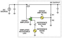 Redukcja szum�w w systemach regulowanych stabilizator�w LDO